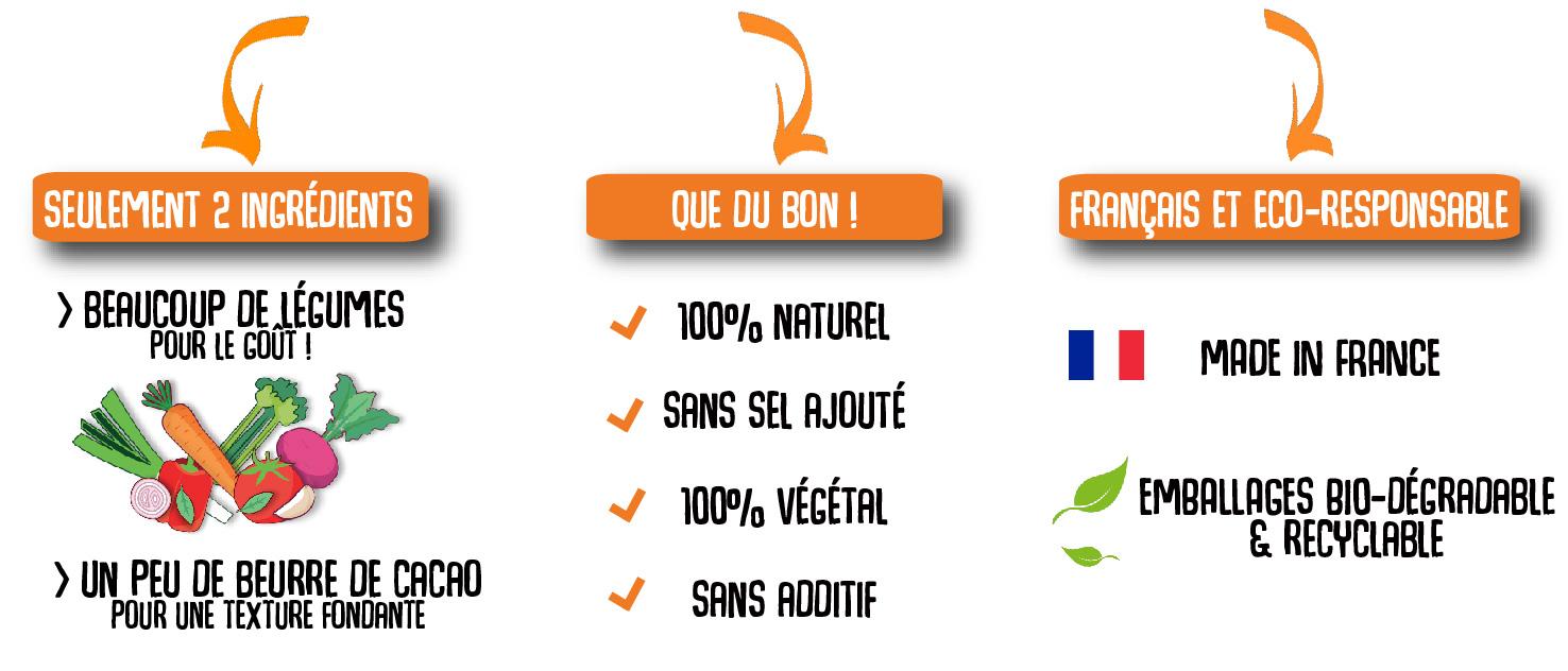 Nos engagements Seulement 2 ingrédients Que du bon Ecoresponsable