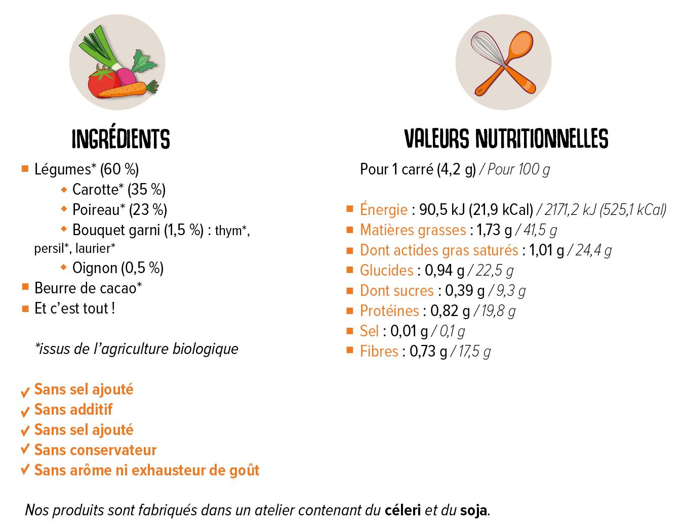 Valeurs nutritionnells et liste d'ingrédients de la tablette Bio Poireau Carotte Oignon Bouquet Garni