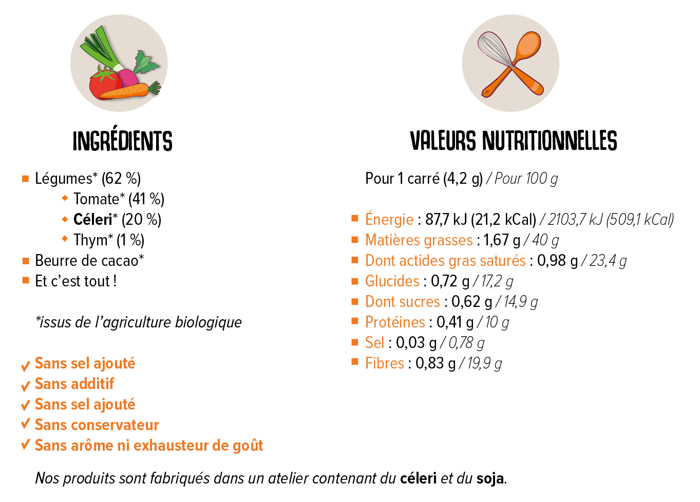 Valeurs nutritionnells et liste d'ingrédients de la tablette Bio Tomate Thym Céleri