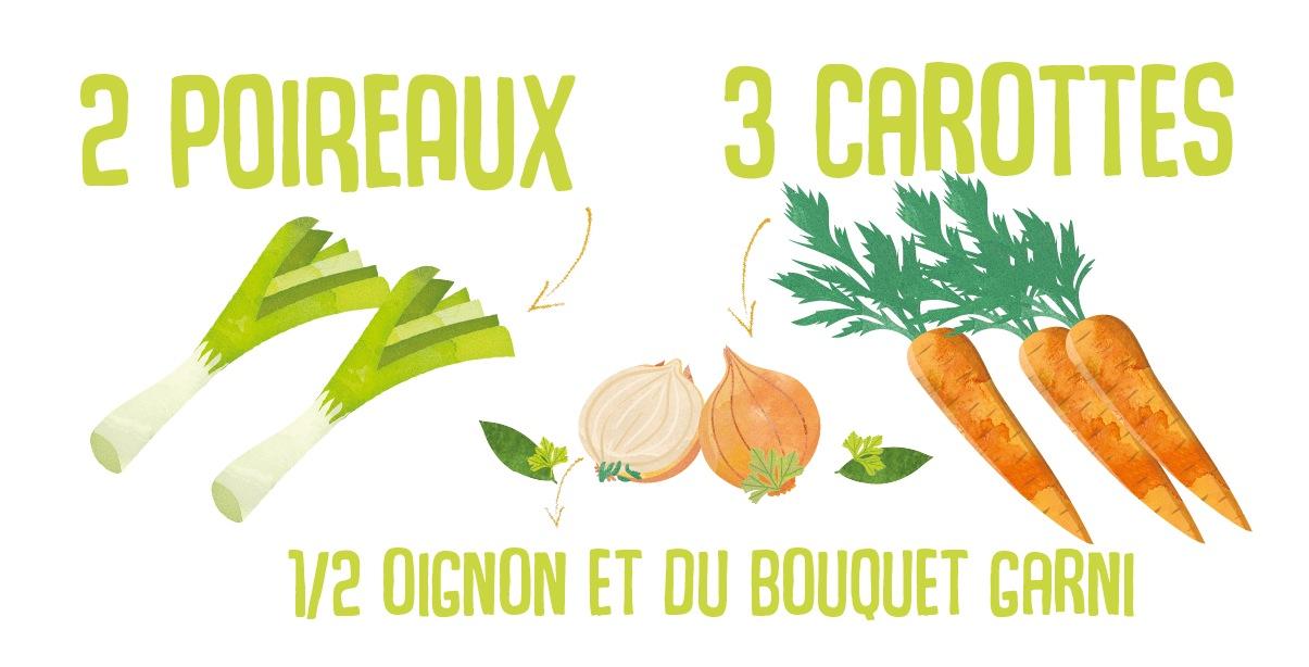 2 poireaux 3 carottes 1/2 oignon et du bouquet garni
