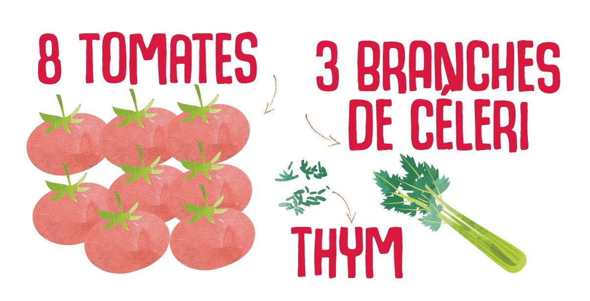 8 tomates 3 branches de céleri thym