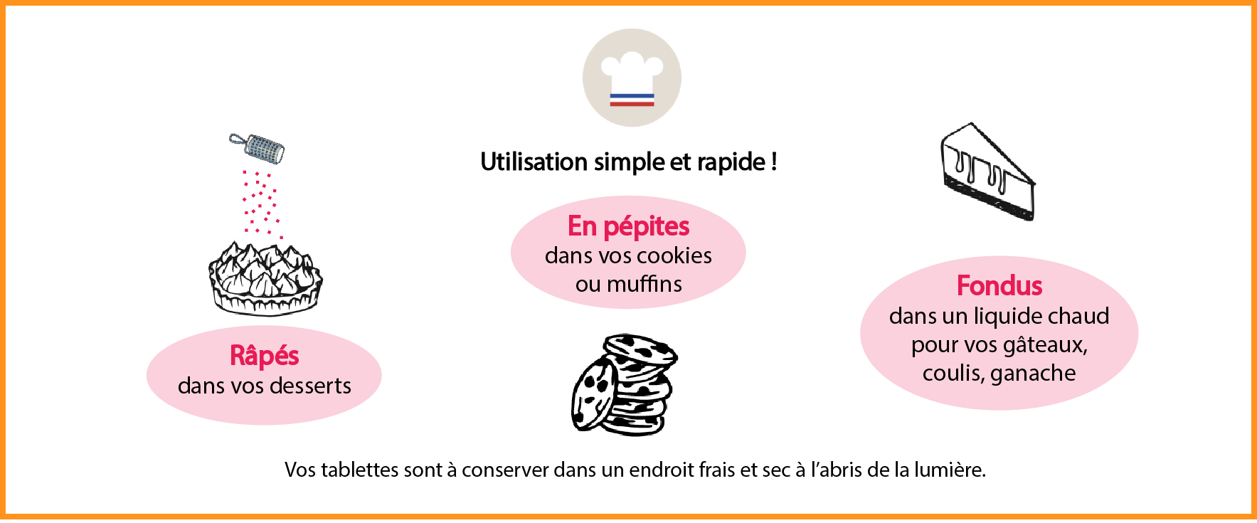 utilisation-tablette-ind-fraise-framboise