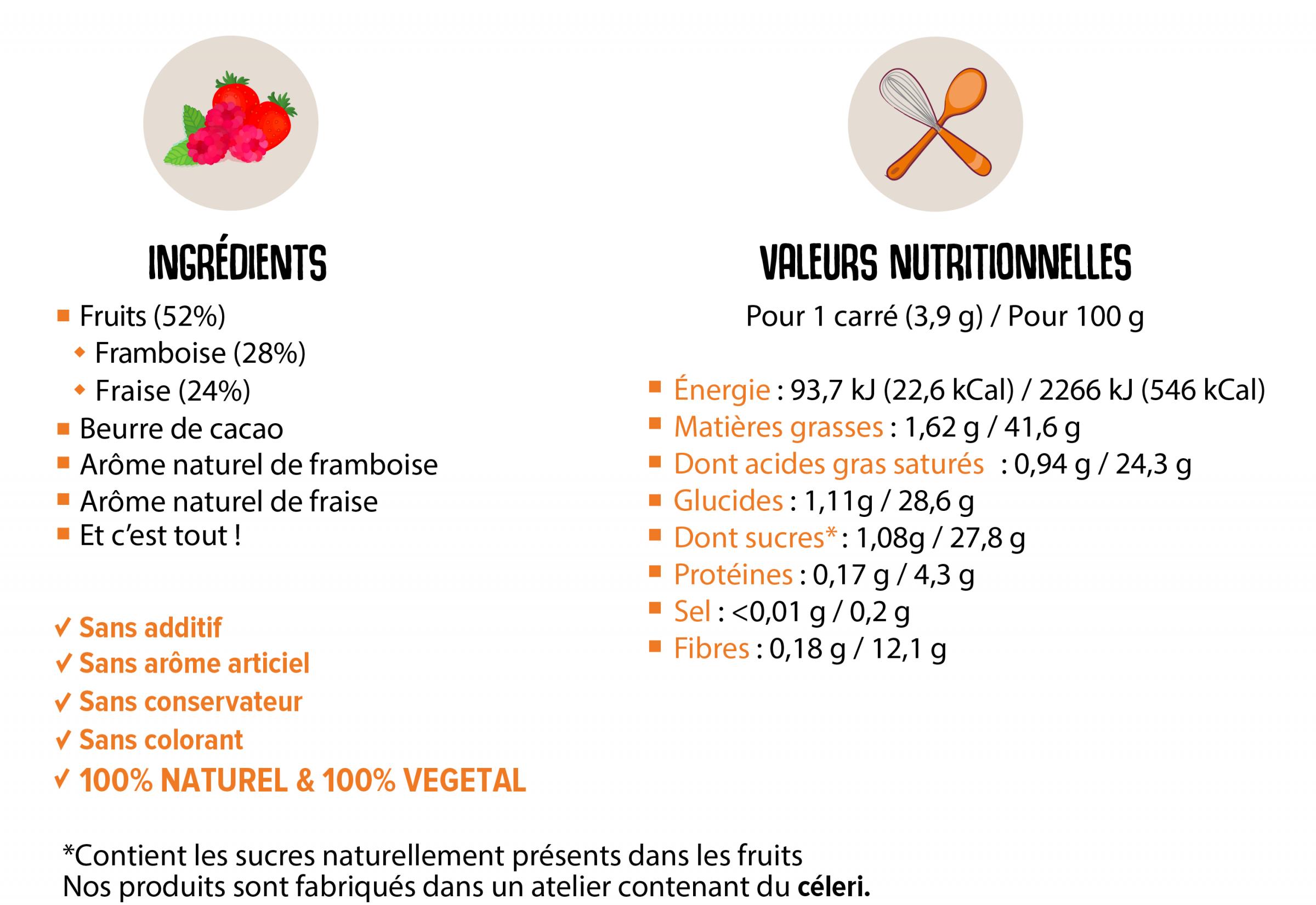 valeurs-nutritionnelles-fraise-framboise