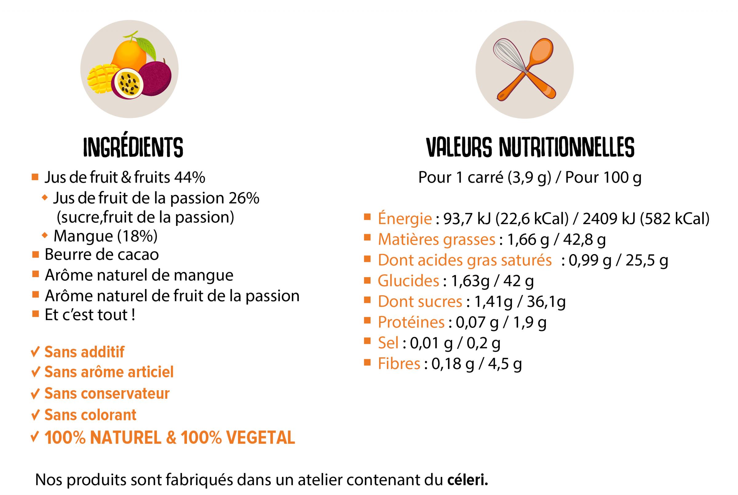 valeurs-nutritionnelles-mangue