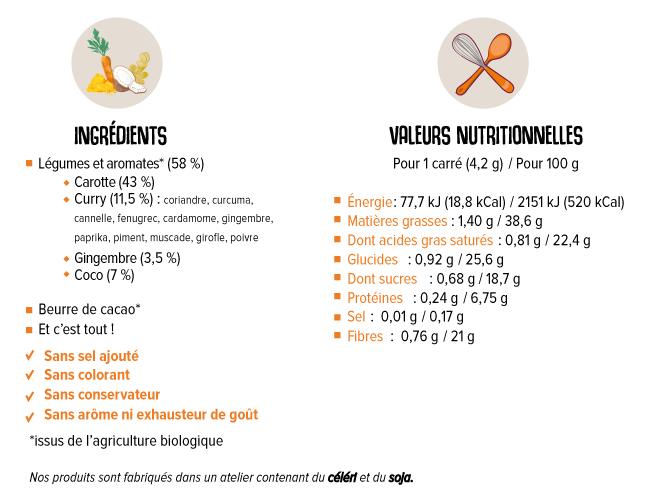 Valeurs nutritionnelles Carotte Curry Coco Carrés Futés