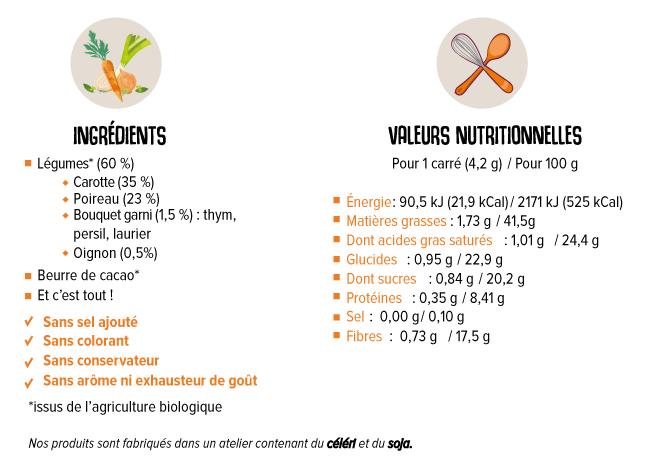 Valeurs Nutritionnelles poireau carotte oignon Carrés Futés