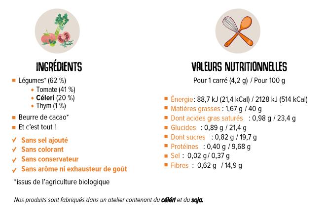Valeurs Nutritionnelles Tomate Thym Carrés Futés